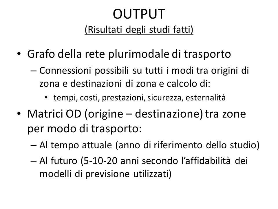 OUTPUT (Risultati degli studi fatti)