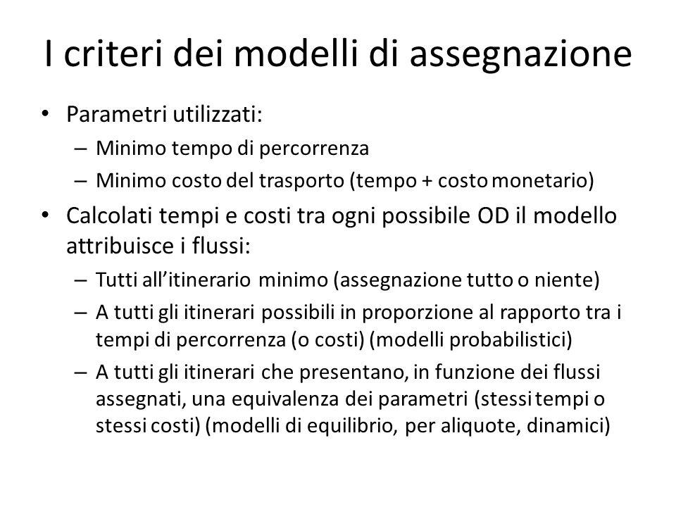 I criteri dei modelli di assegnazione