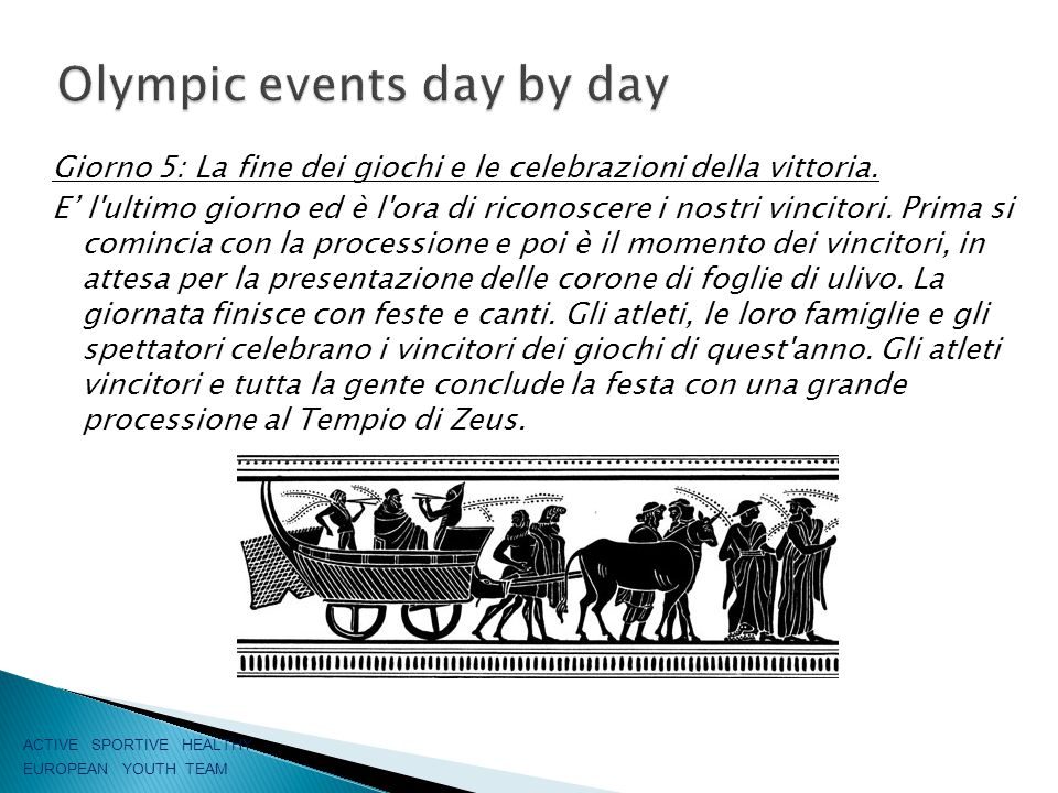 Olympic events day by day