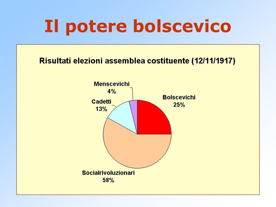 Il potere bolscevico L'assemblea costituente viene sciolta dopo la prima riunione (18/01/1918) in quanto roccaforte della borghesia .