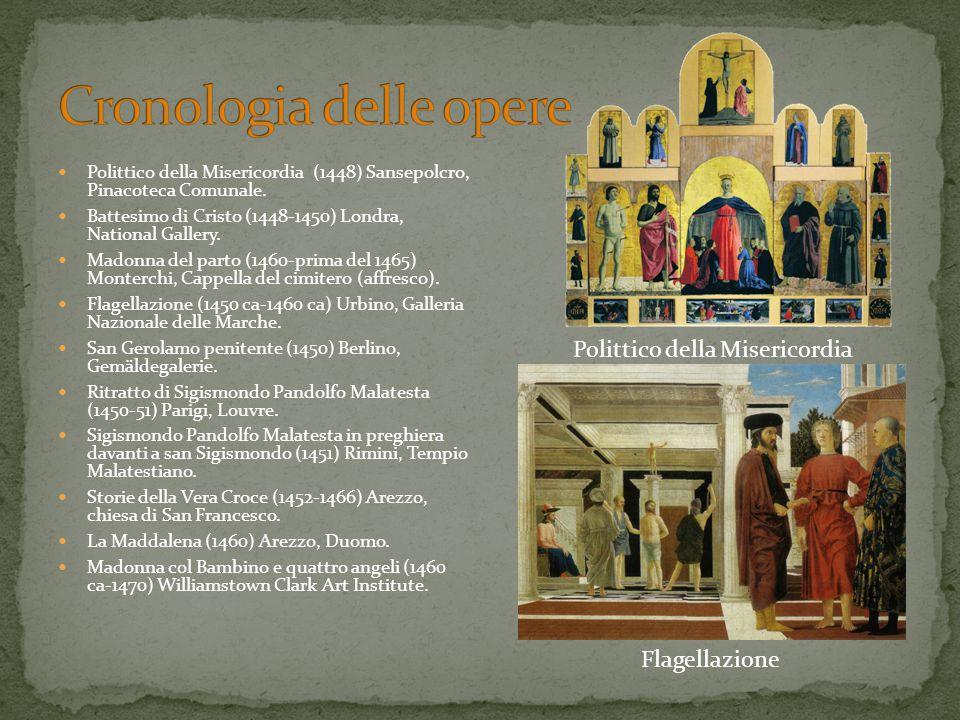 Cronologia delle opere