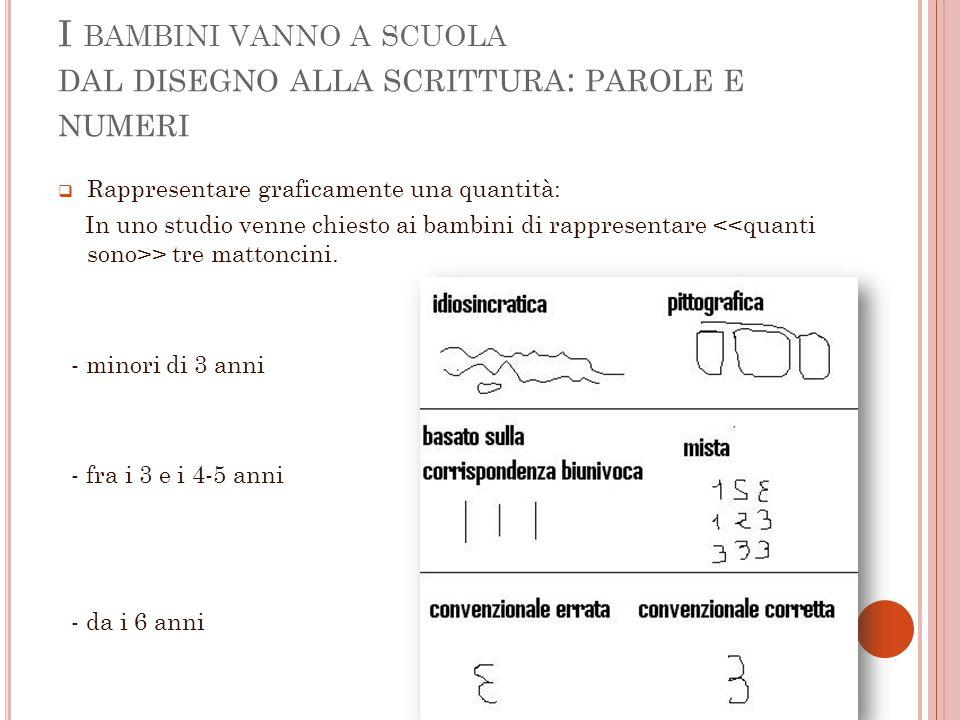 I bambini vanno a scuola dal disegno alla scrittura: parole e numeri