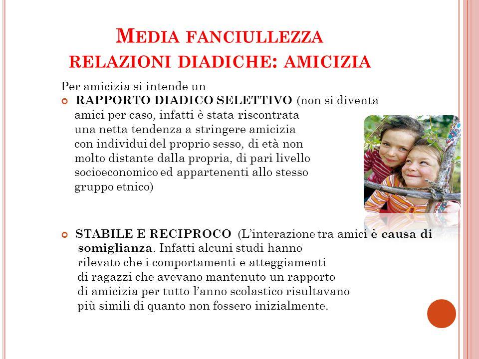 Media fanciullezza relazioni diadiche: amicizia