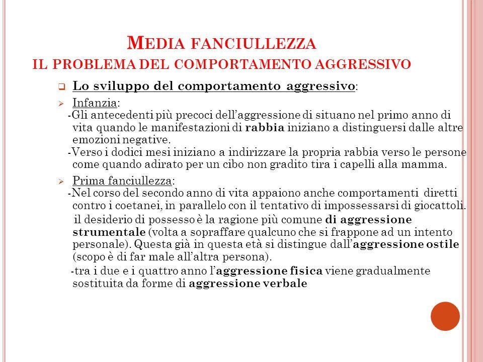Media fanciullezza il problema del comportamento aggressivo