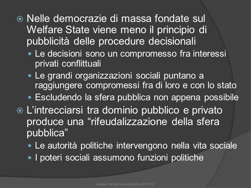 Analisi dell'opinione pubblica 2011-12