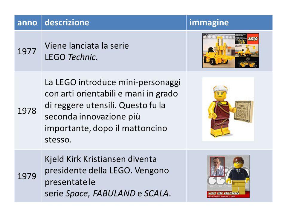 anno descrizione. immagine. 1977. Viene lanciata la serie LEGO Technic. 1978.