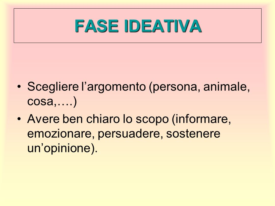 FASE IDEATIVA Scegliere l'argomento (persona, animale, cosa,….)