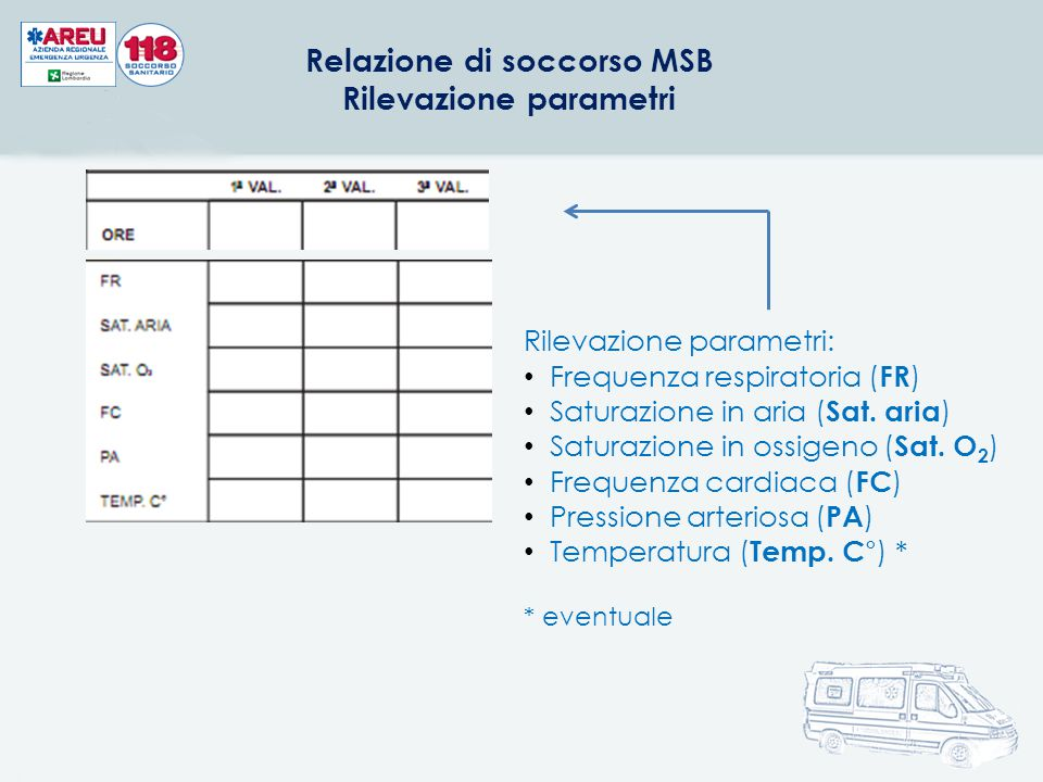 Relazione di soccorso MSB Rilevazione parametri