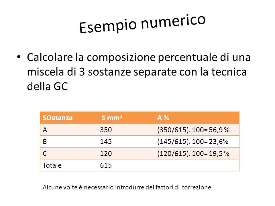 Esempio numerico Calcolare la composizione percentuale di una miscela di 3 sostanze separate con la tecnica della GC.