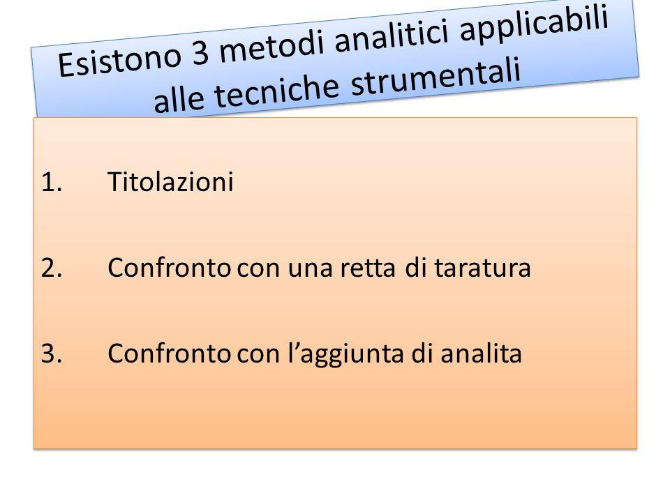 Esistono 3 metodi analitici applicabili alle tecniche strumentali
