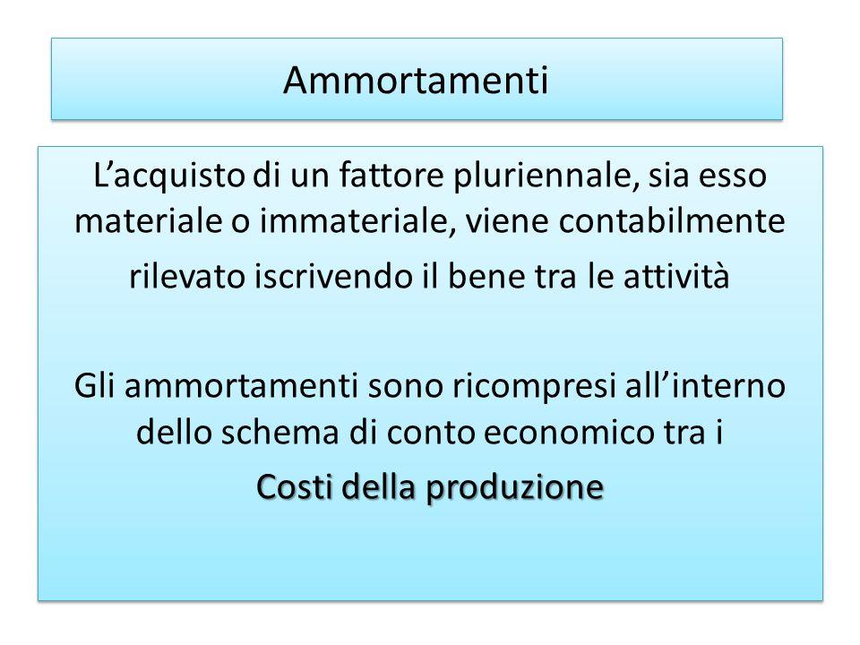 Ammortamenti L'acquisto di un fattore pluriennale, sia esso materiale o immateriale, viene contabilmente.