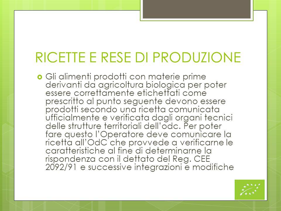RICETTE E RESE DI PRODUZIONE