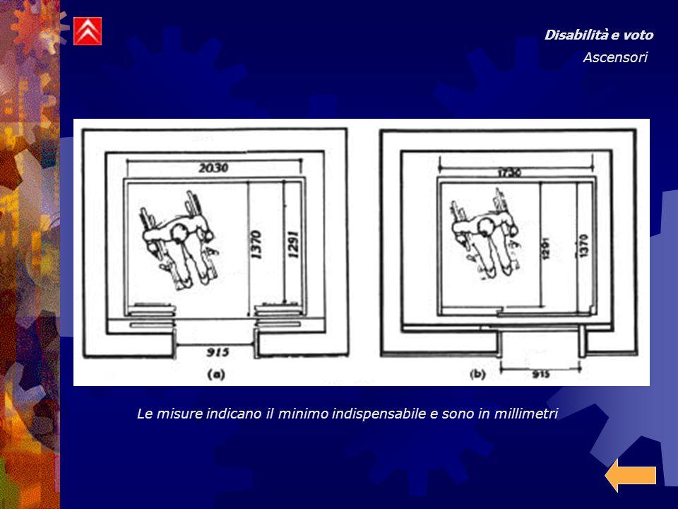 Disabilit e voto ascensori ppt scaricare for Ascensore dimensioni