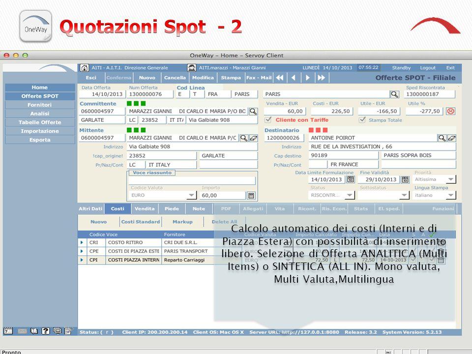 Quotazioni Spot - 2