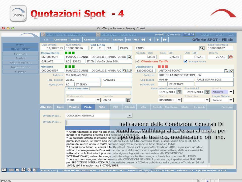 Quotazioni Spot - 4