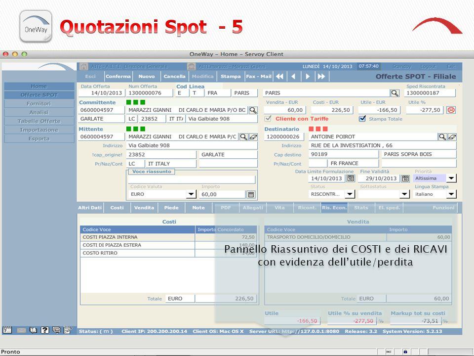 Quotazioni Spot - 5 Pannello Riassuntivo dei COSTI e dei RICAVI con evidenza dell'utile/perdita