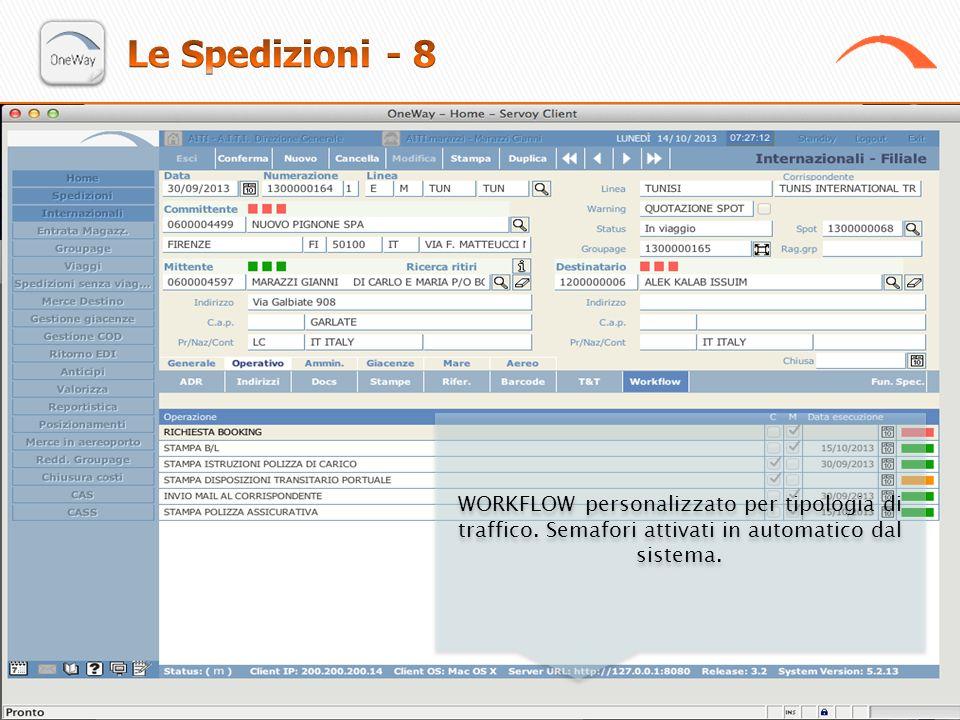 Le Spedizioni - 8 WORKFLOW personalizzato per tipologia di traffico.