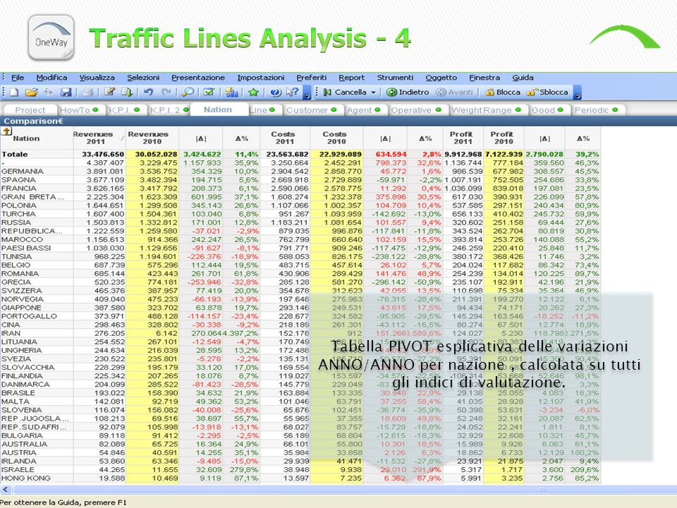 Traffic Lines Analysis - 4