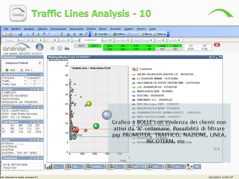 Traffic Lines Analysis - 10