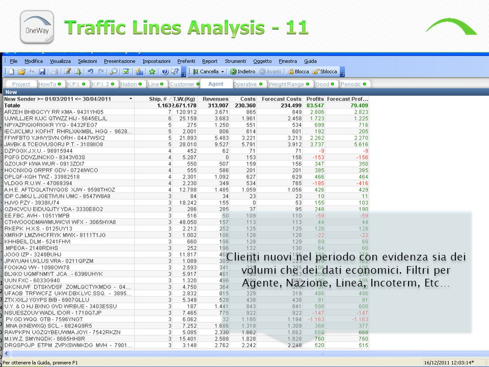 Traffic Lines Analysis - 11