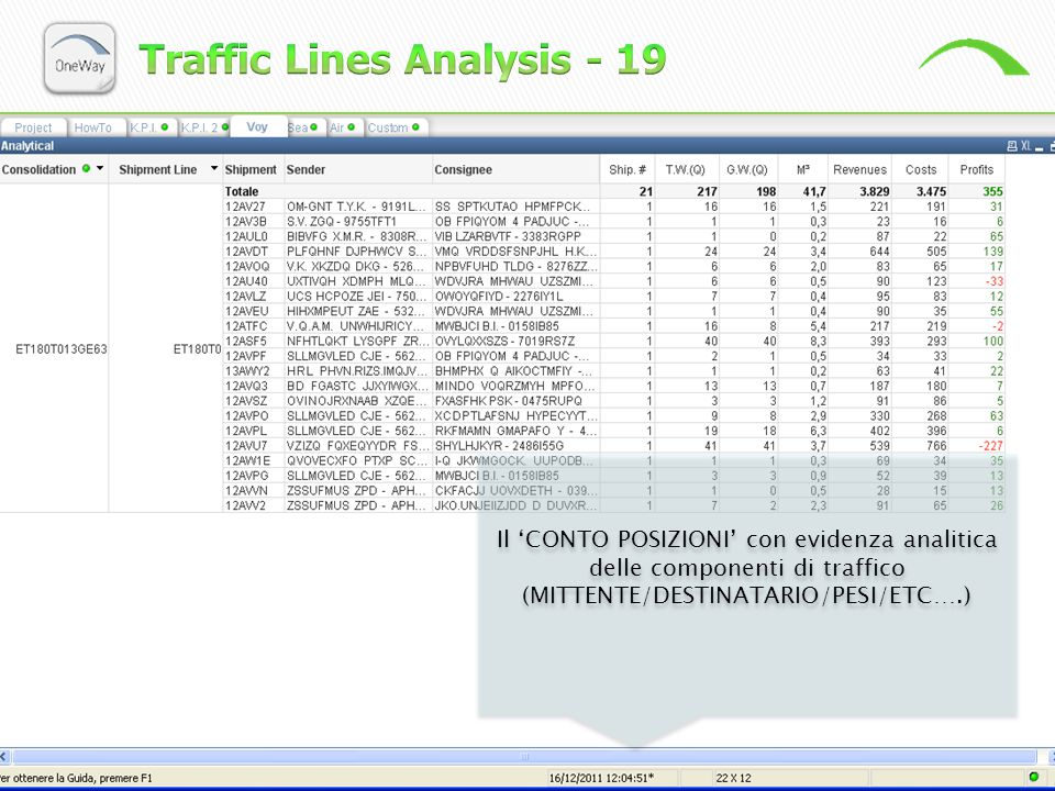 Traffic Lines Analysis - 19