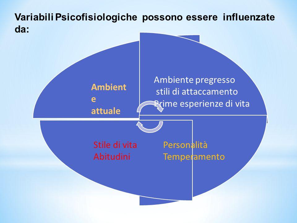 Variabili Psicofisiologiche possono essere influenzate da: