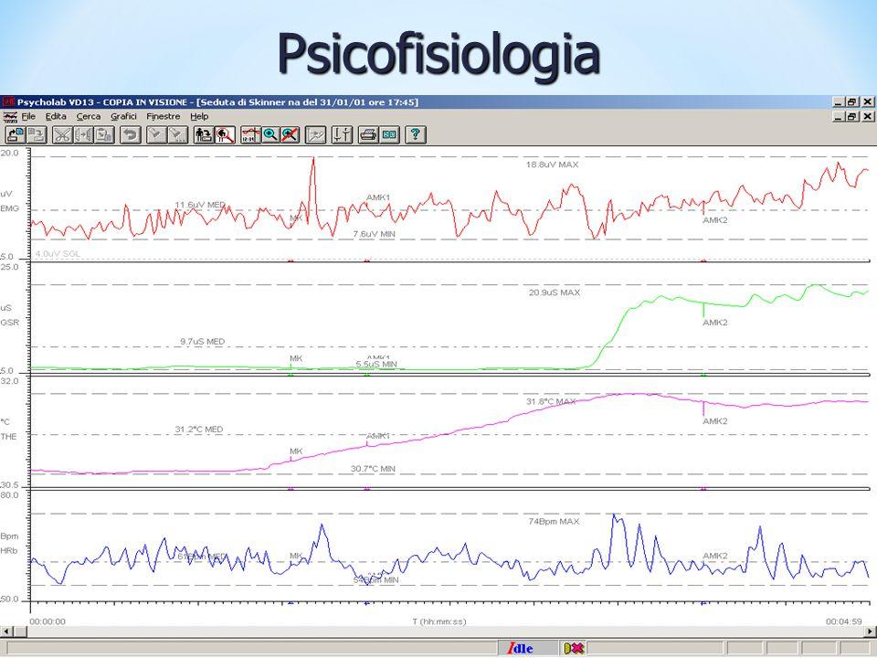Psicofisiologia © Mario Flamini 2005 © Mario Flamini 2005