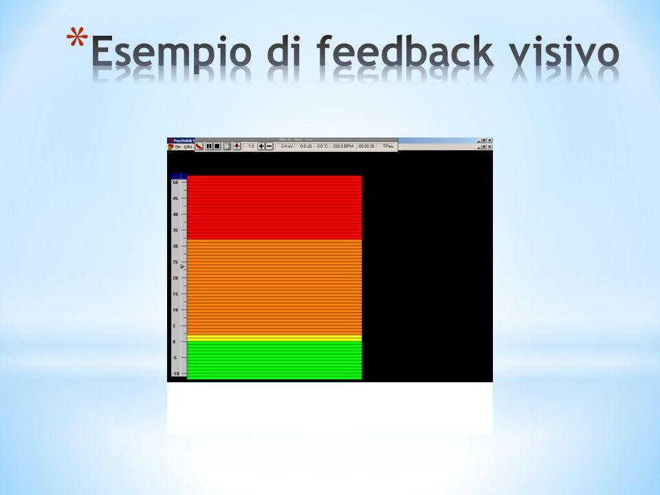 Esempio di feedback visivo