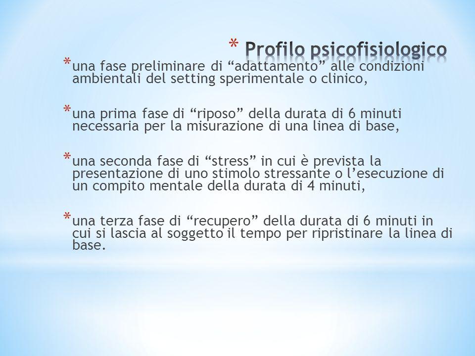 Profilo psicofisiologico