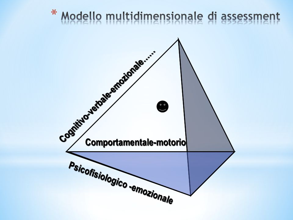 Modello multidimensionale di assessment