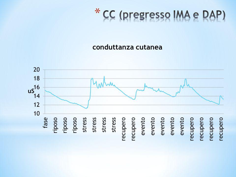 CC (pregresso IMA e DAP)