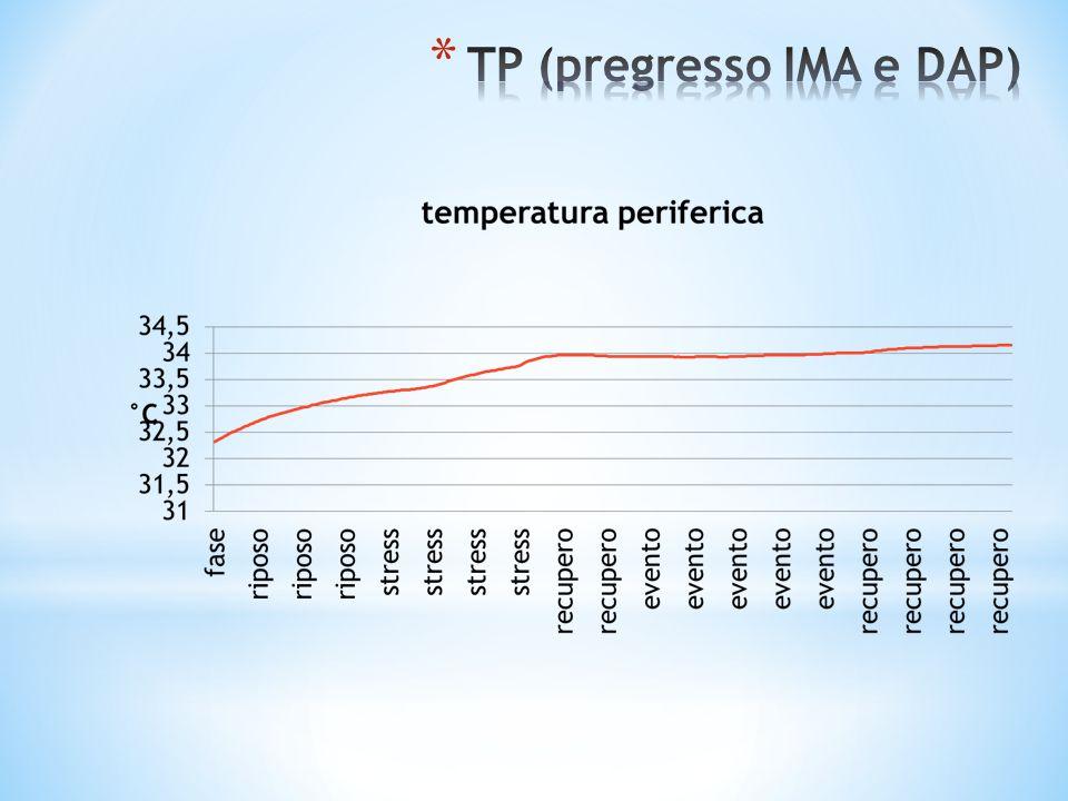 TP (pregresso IMA e DAP)