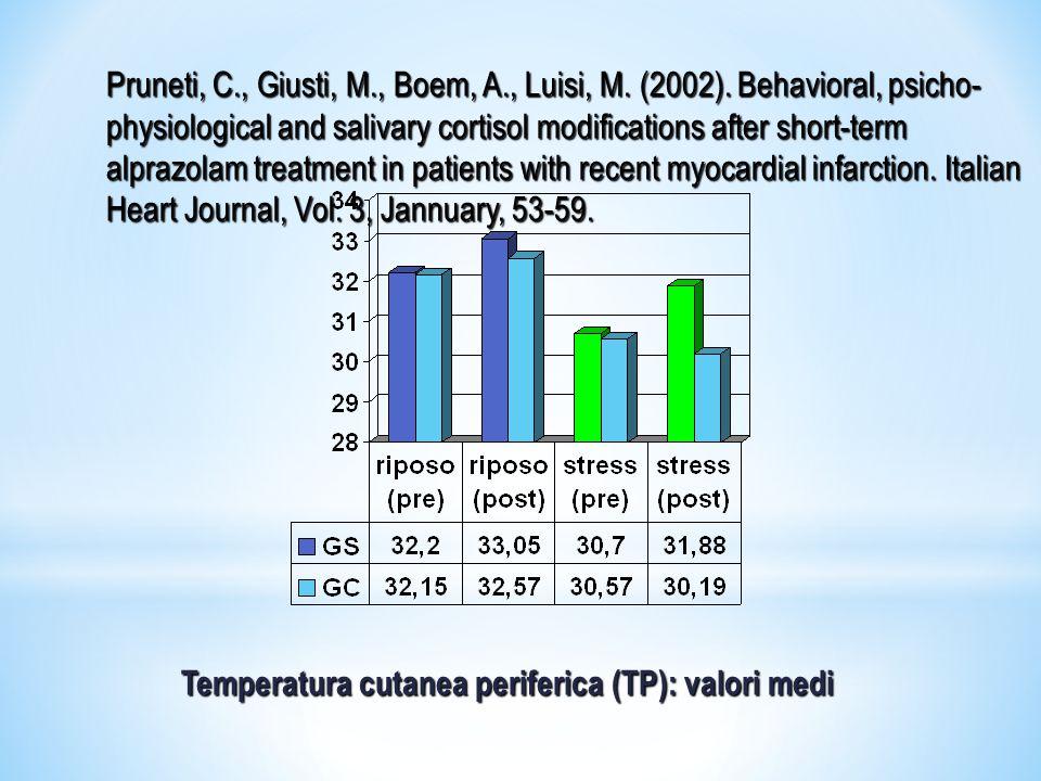 Temperatura cutanea periferica (TP): valori medi