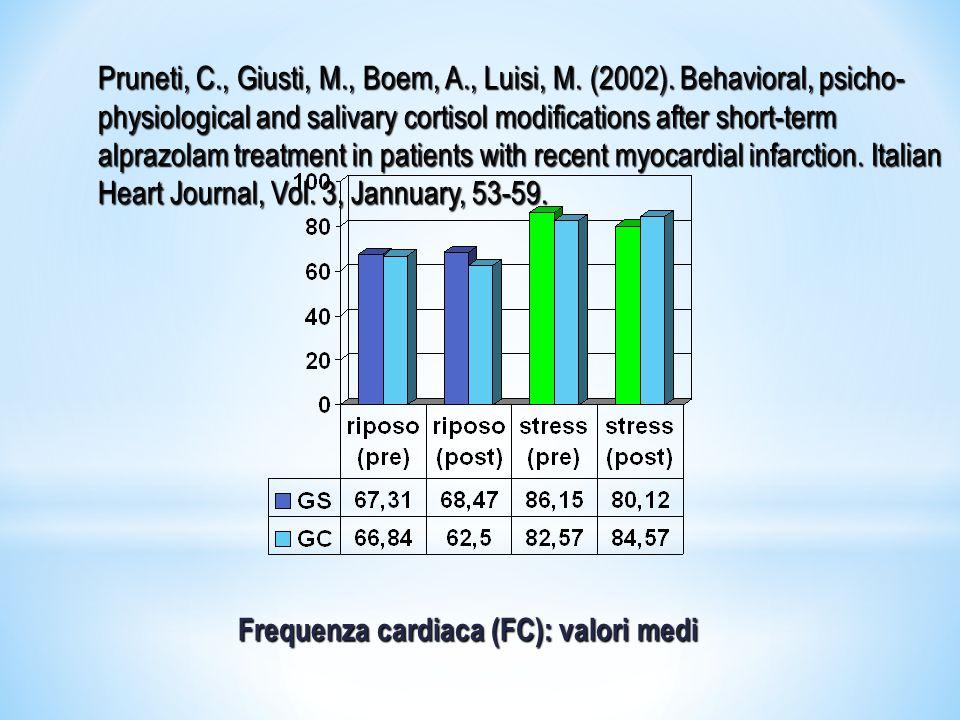 Frequenza cardiaca (FC): valori medi