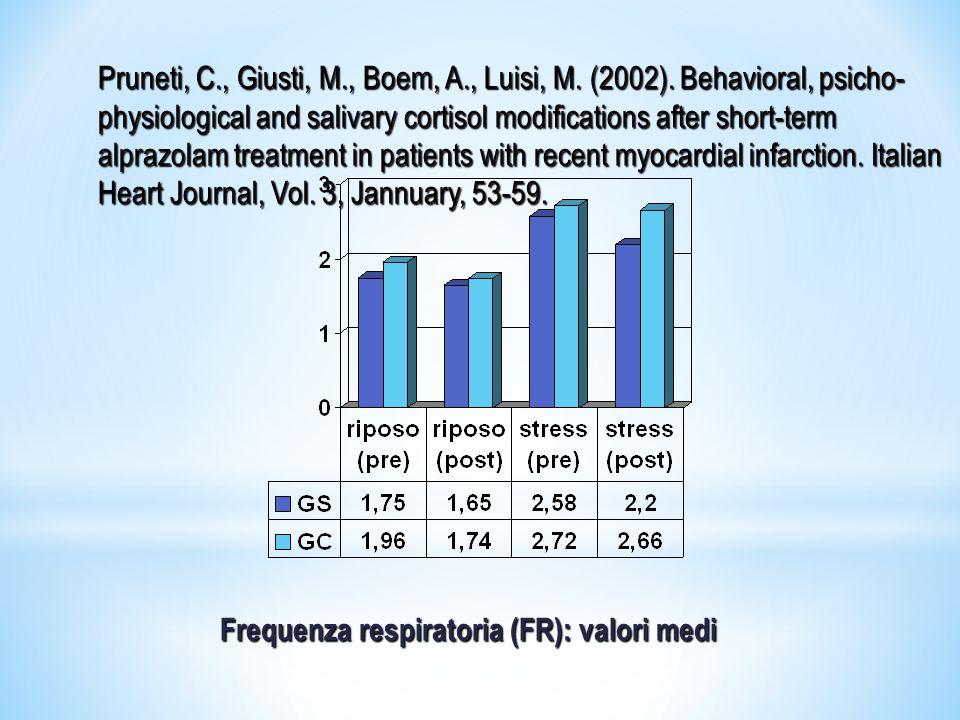 Frequenza respiratoria (FR): valori medi
