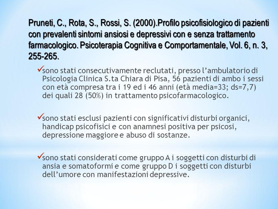 Pruneti, C. , Rota, S. , Rossi, S. (2000)