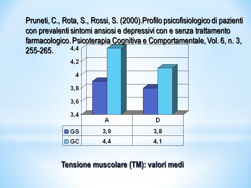 Tensione muscolare (TM): valori medi