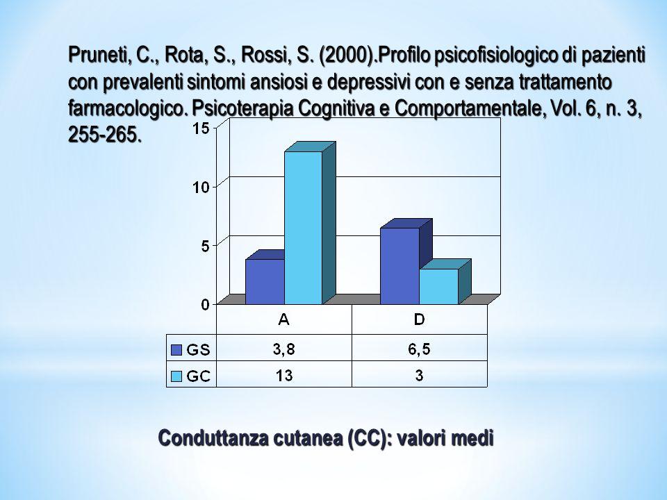 Conduttanza cutanea (CC): valori medi