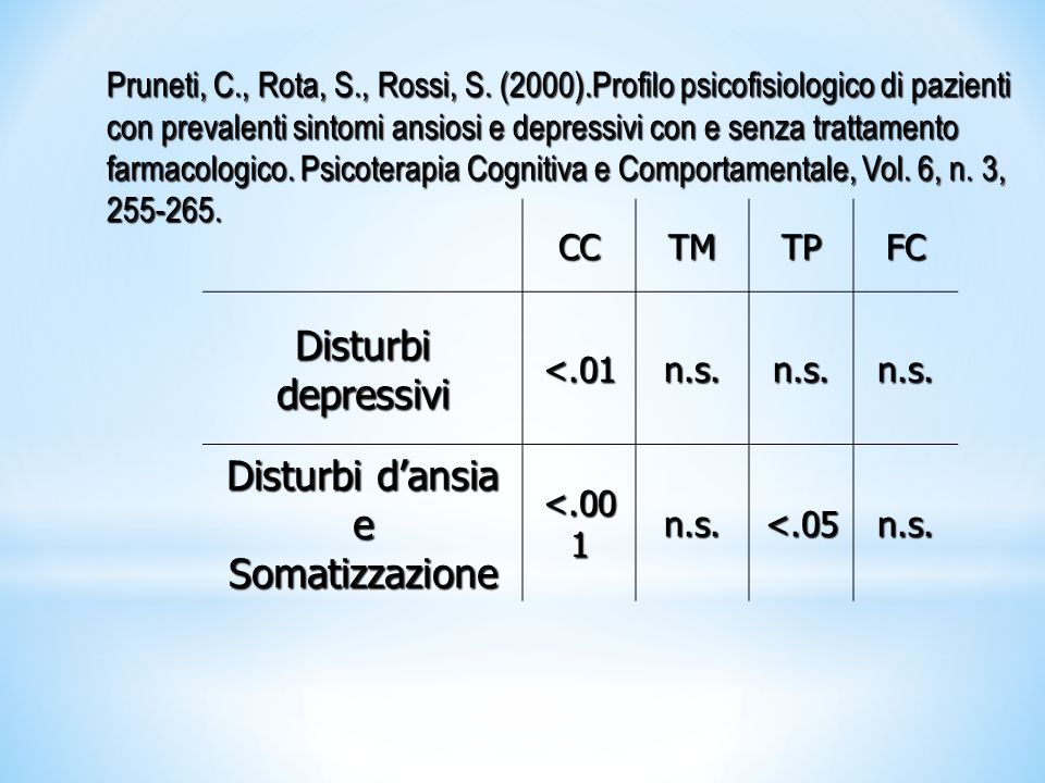 Disturbi d'ansia e Somatizzazione