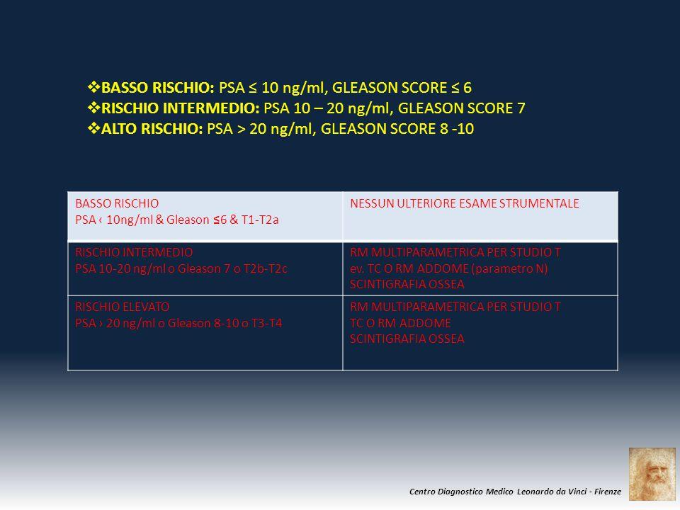 BASSO RISCHIO: PSA ≤ 10 ng/ml, GLEASON SCORE ≤ 6