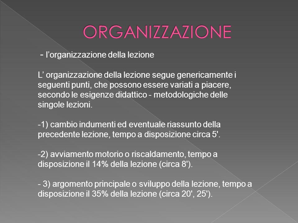 ORGANIZZAZIONE - l'organizzazione della lezione.