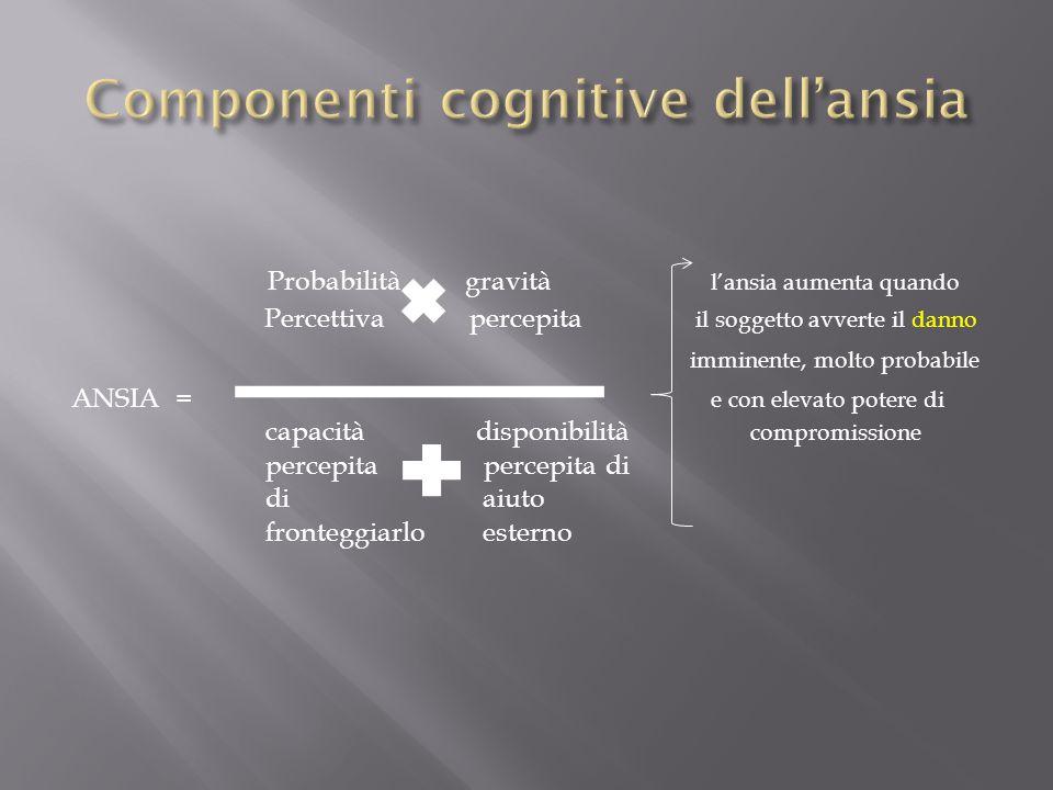 Componenti cognitive dell'ansia