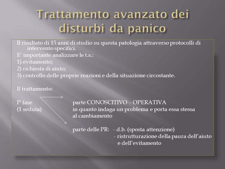 Trattamento avanzato dei disturbi da panico