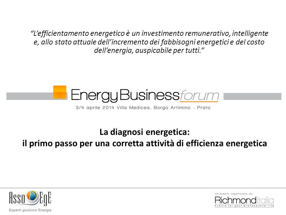 L'efficientamento energetico è un investimento remunerativo, intelligente e, allo stato attuale dell'incremento dei fabbisogni energetici e del costo dell'energia, auspicabile per tutti.