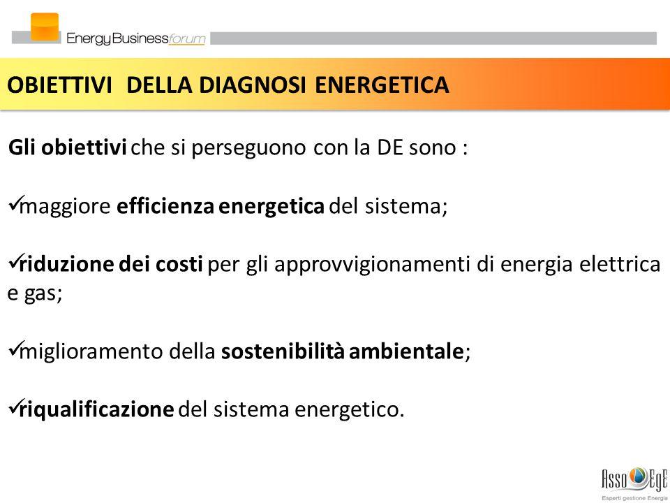 OBIETTIVI DELLA DIAGNOSI ENERGETICA