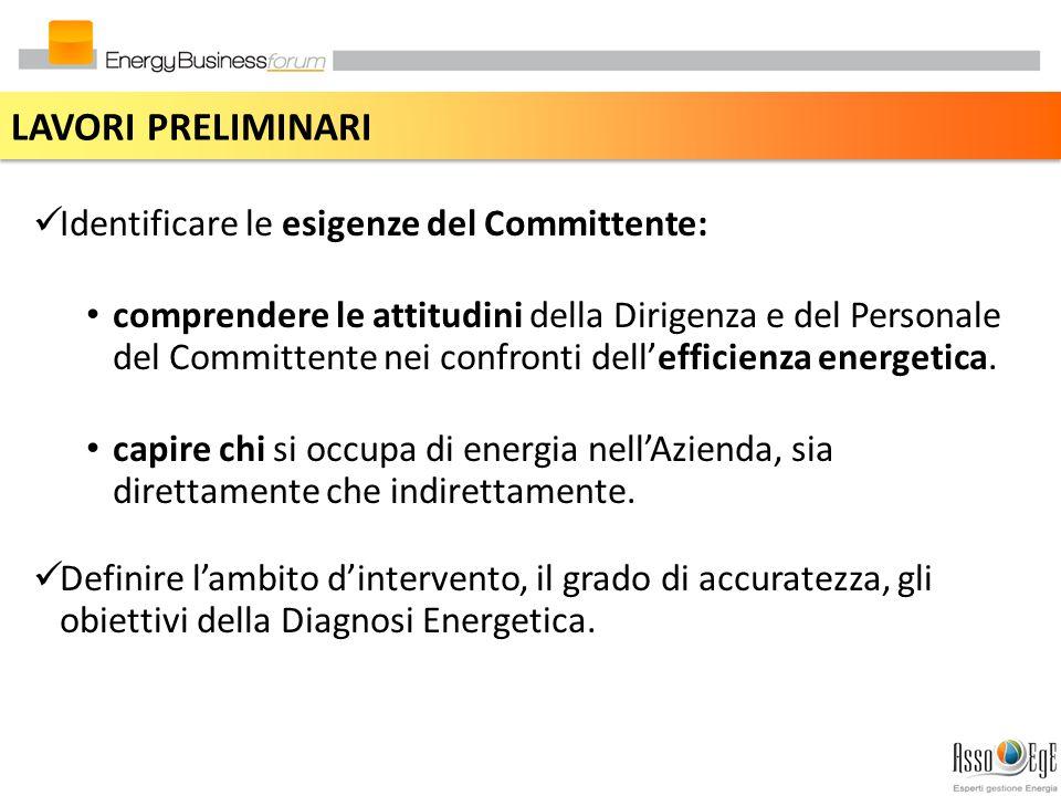 LAVORI PRELIMINARI Identificare le esigenze del Committente: