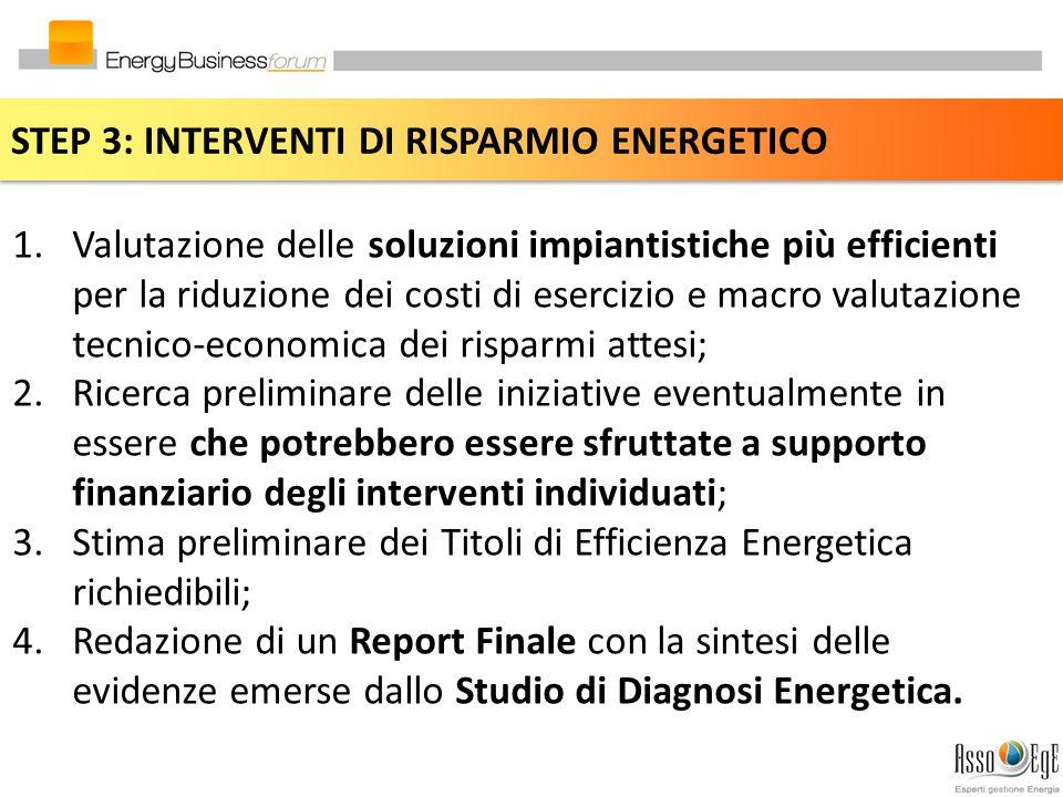 STEP 3: INTERVENTI DI RISPARMIO ENERGETICO