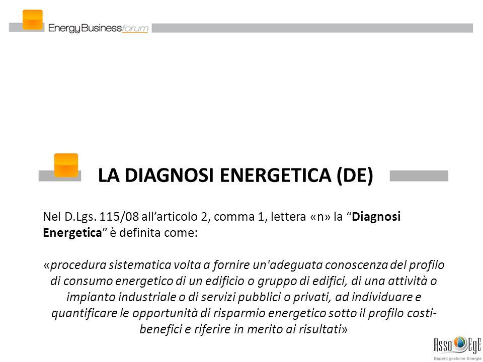 LA DIAGNOSI ENERGETICA (DE)