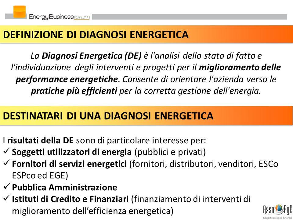 DEFINIZIONE DI DIAGNOSI ENERGETICA