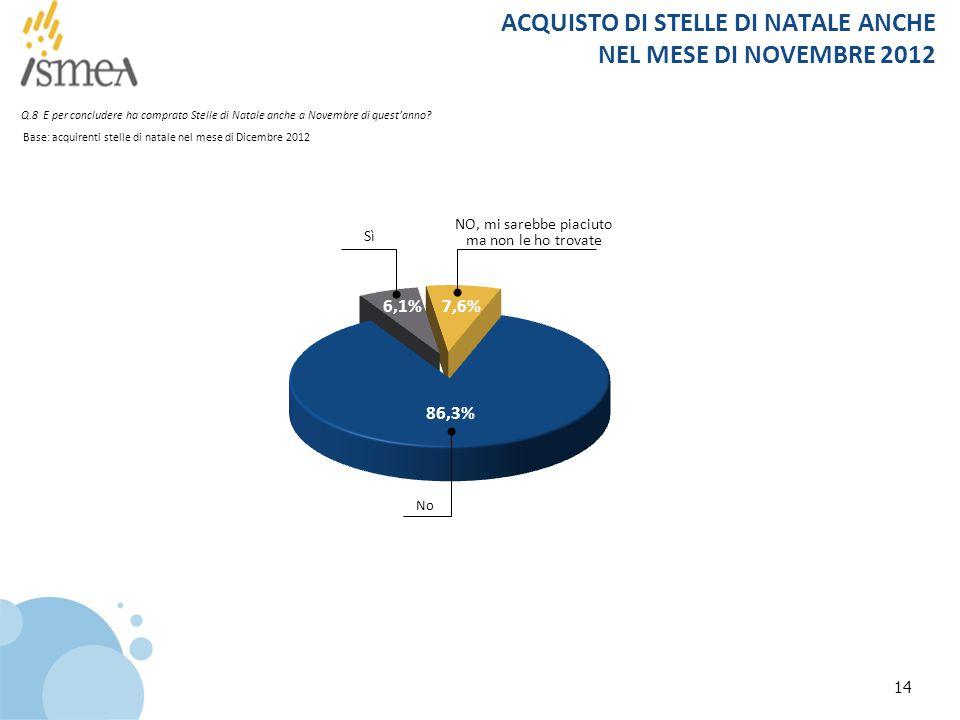 ACQUISTO DI STELLE DI NATALE ANCHE NEL MESE DI NOVEMBRE 2012